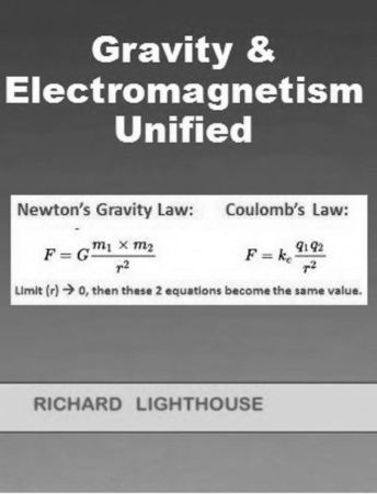 Gravity & Electromagnetism Unified